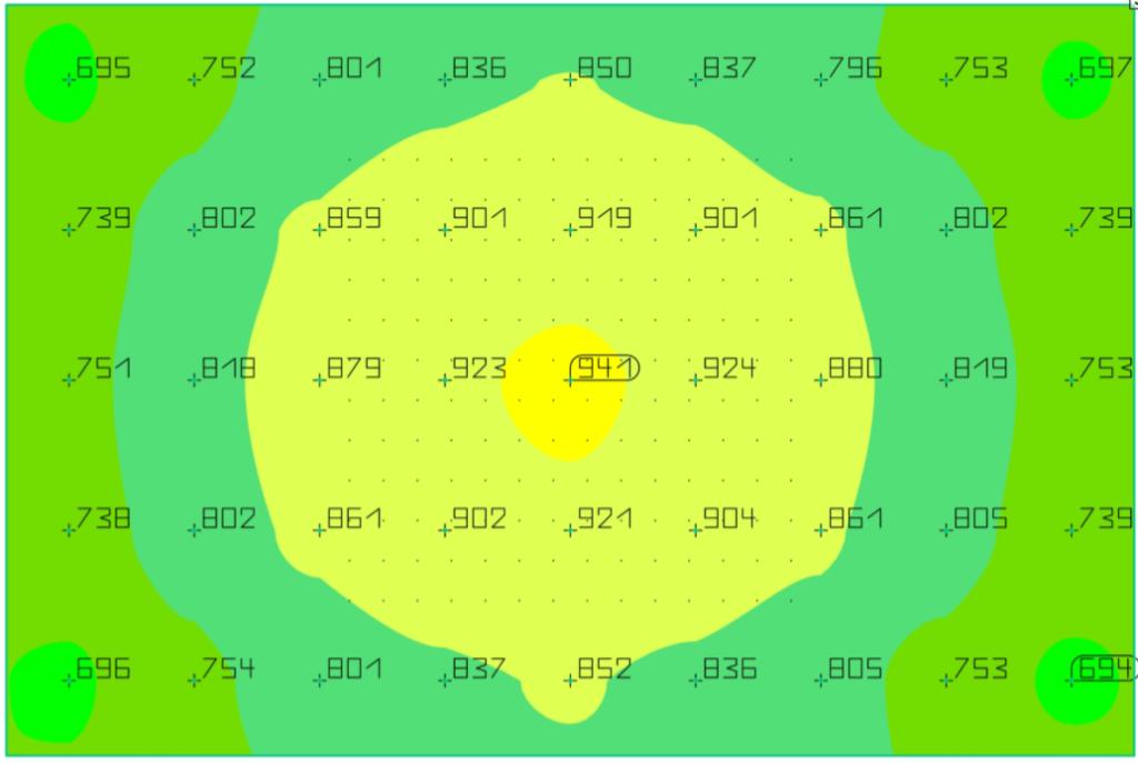 PPFD @40cm = [818μmol/m²/s] - pro 80W urban Chili PAR Lichtleistung Diagramm 80W 40cm